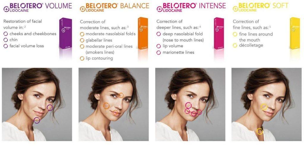 ژل بلوترو belotero - فروش ژل belotero